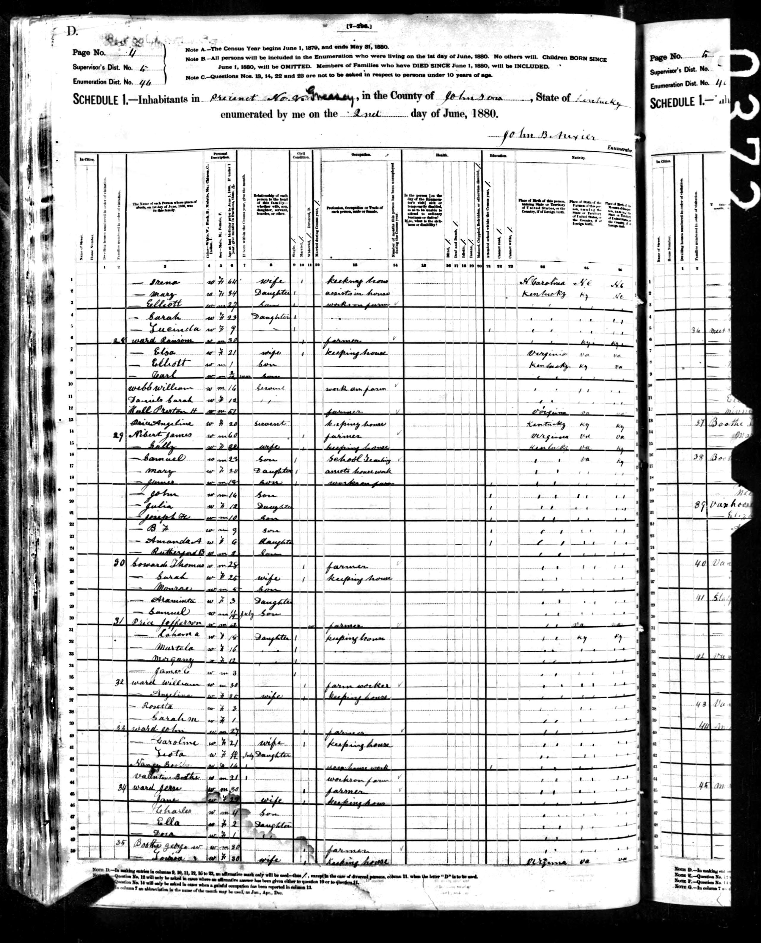 Ward Family Genealogy